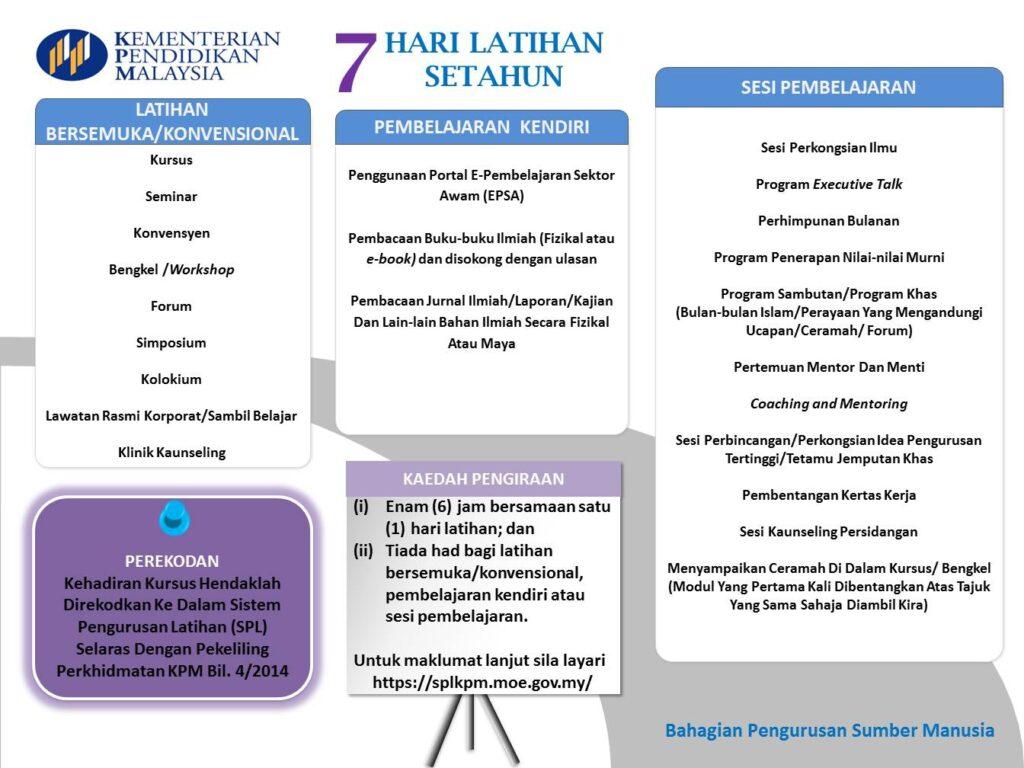 Login Splkpm Modul Individu Cara Login Sistem Pengurusan Latihan Kpm Guru Keptennews Com