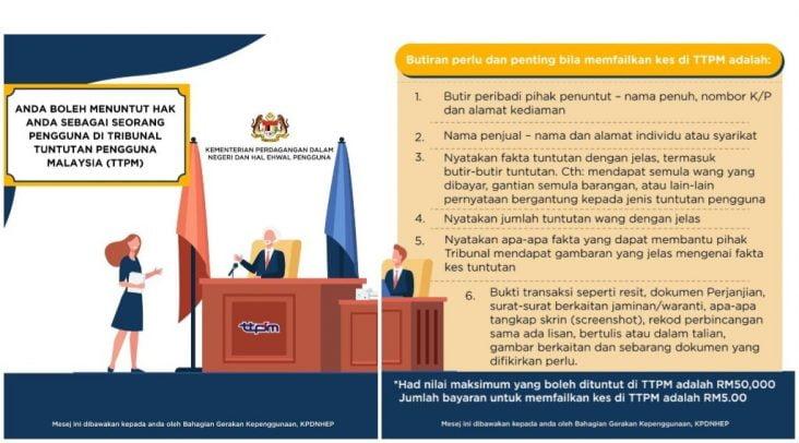 Panduan Tuntutan Tribunal Pengguna Malaysia Barang Rosak Hilang/Perkhidmatan Tak Memuaskan